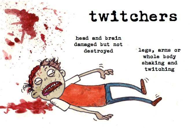 twitchers