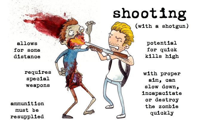 shooting-shotgun