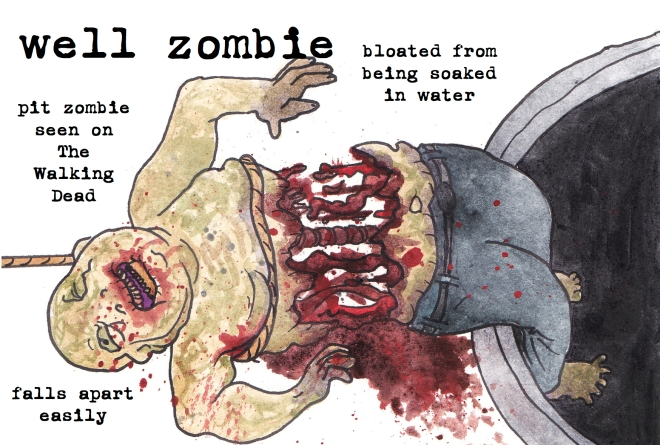 well zombie